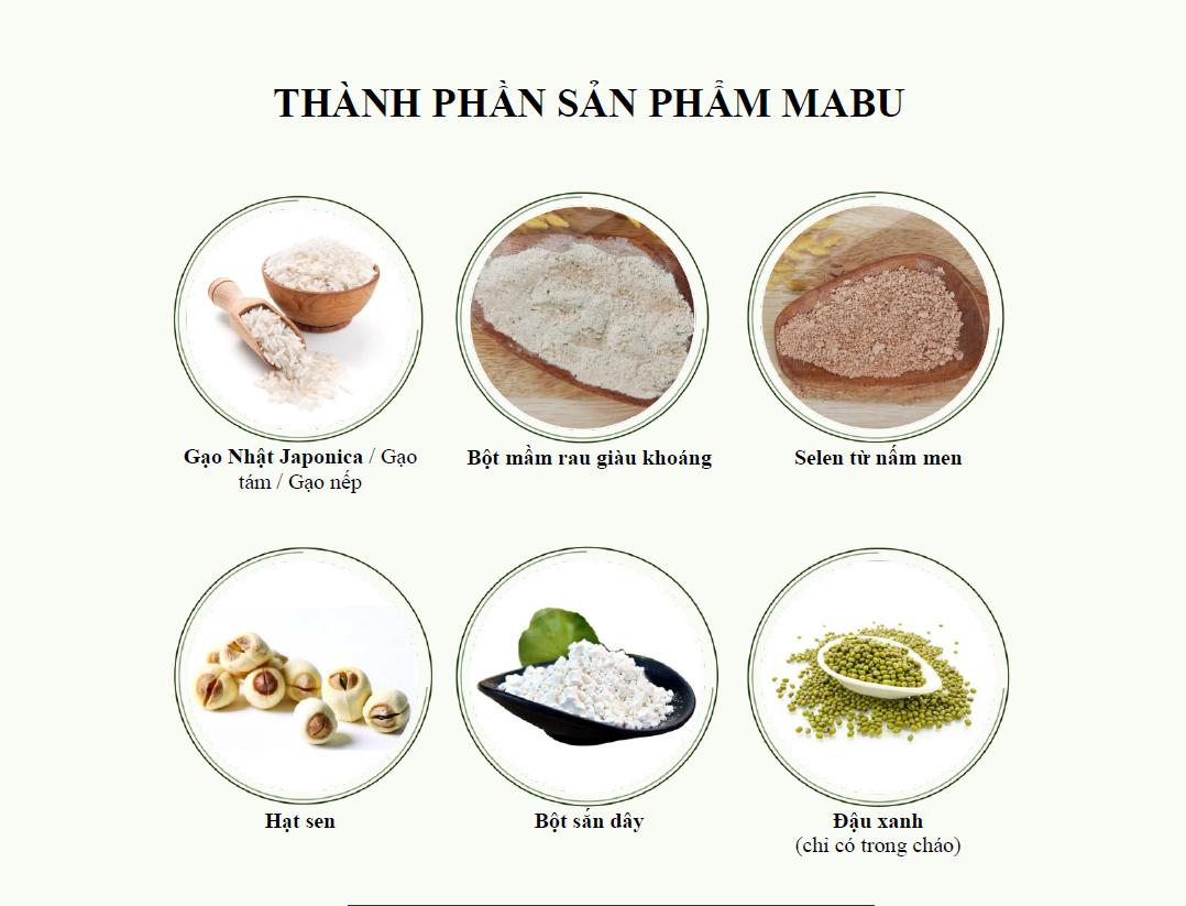 Thành phần sản phẩm Mabu